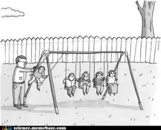 Isso que dá ter um pai físico